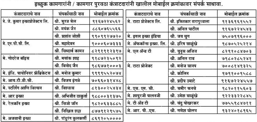 MMRDA Recruitment 2020 Mobile Numbers