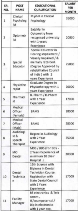 NHM Ahmednagar Recruitment 2020