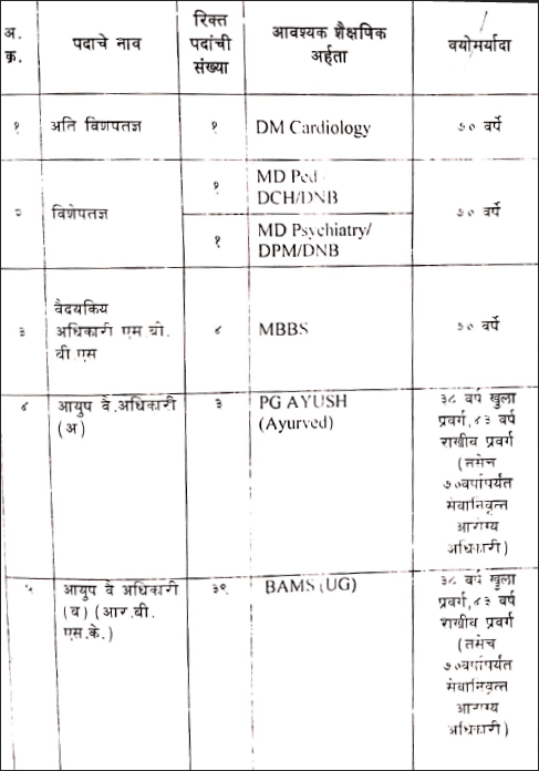 NHM Solapur Recruitment